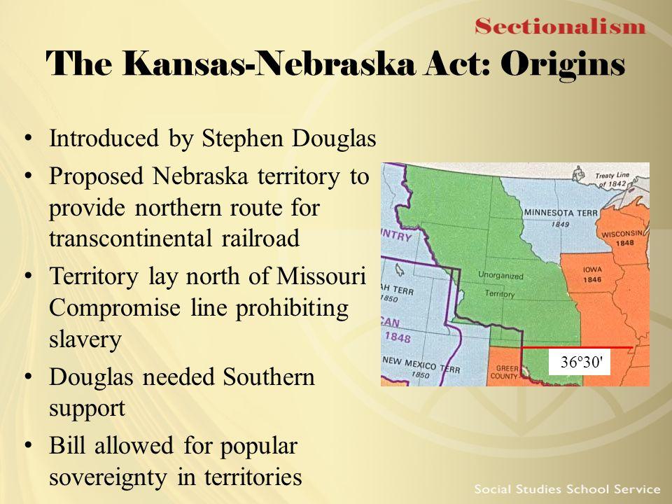 The Kansas-Nebraska Act: Origins
