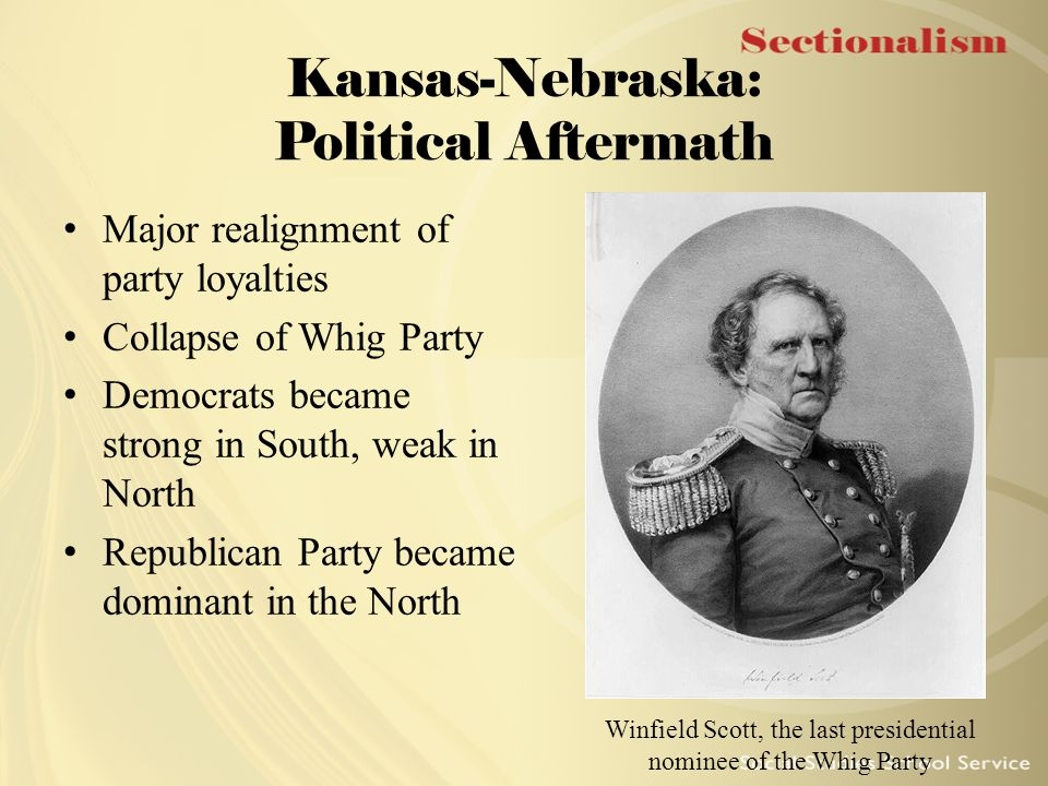 Kansas-Nebraska: Political Aftermath