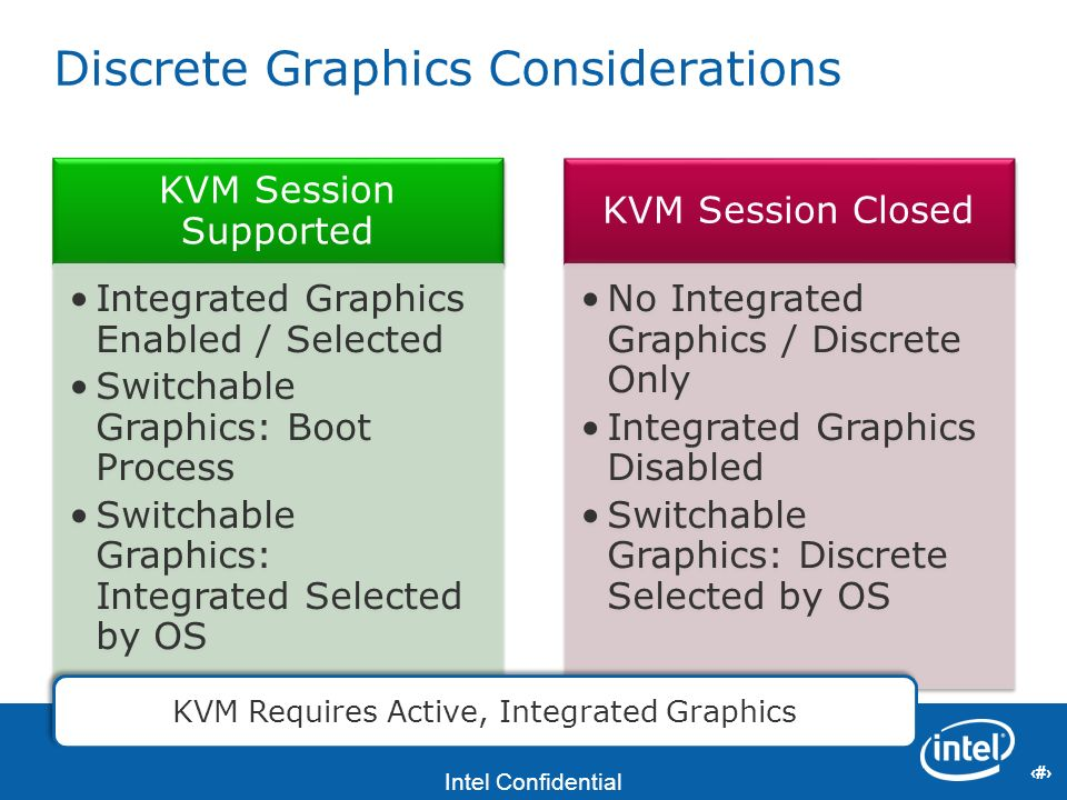 Discrete Graphics Considerations
