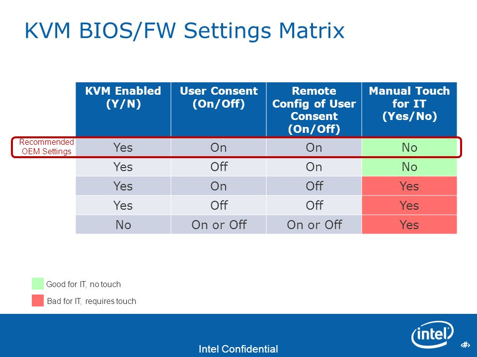 KVM BIOS/FW Settings Matrix