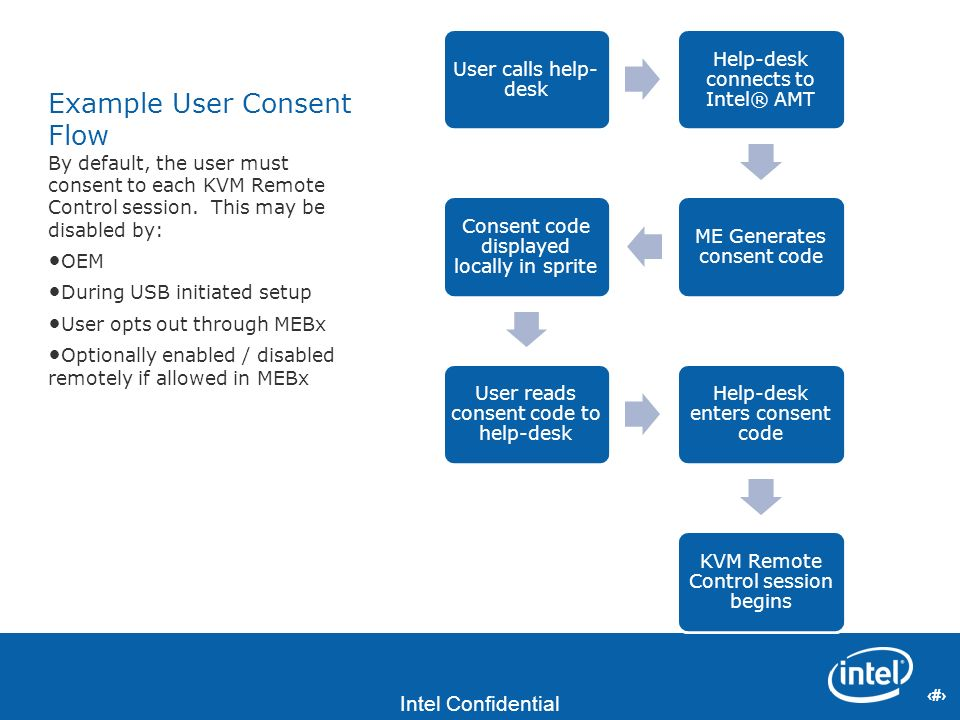Example User Consent Flow