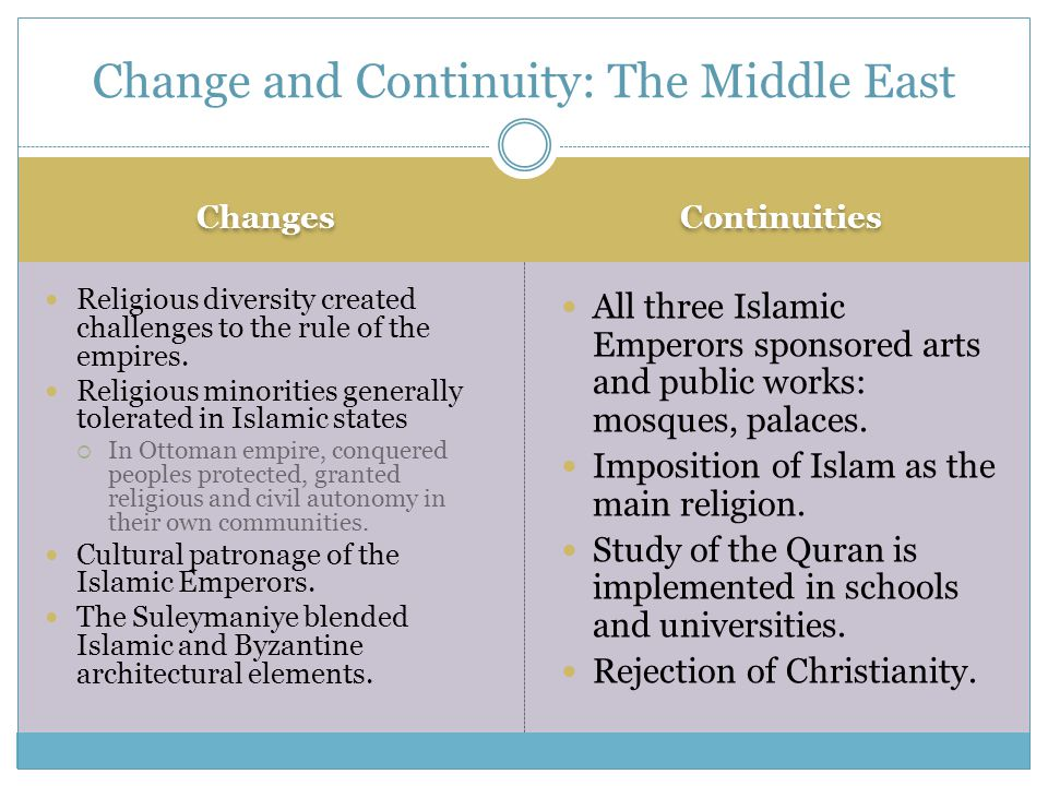 Change and Continuity: The Middle East