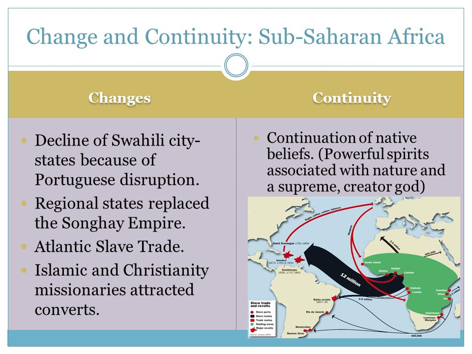 Change and Continuity: Sub-Saharan Africa