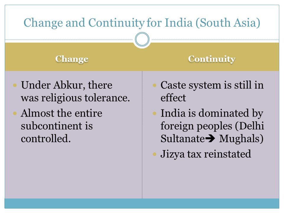 Change and Continuity for India (South Asia)