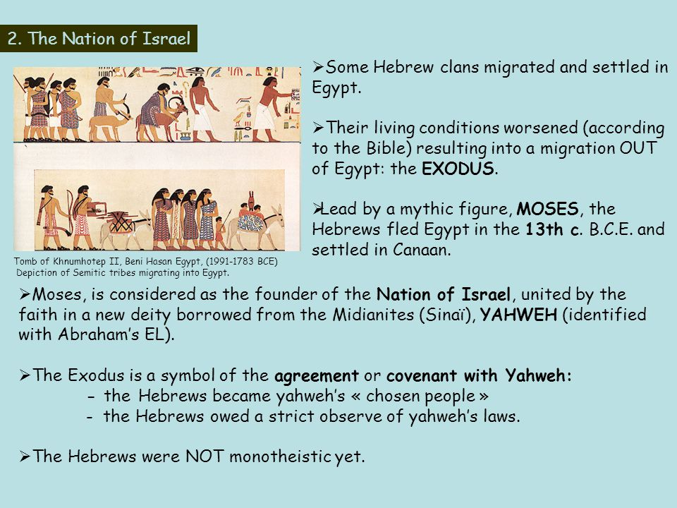 Some Hebrew clans migrated and settled in Egypt.