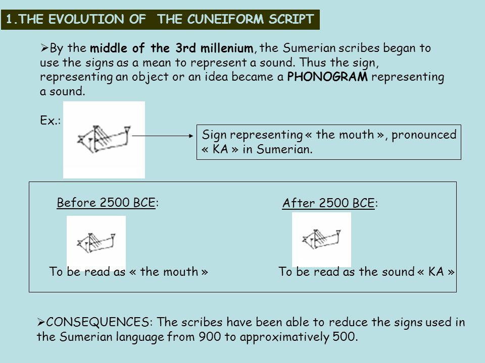 1.THE EVOLUTION OF THE CUNEIFORM SCRIPT
