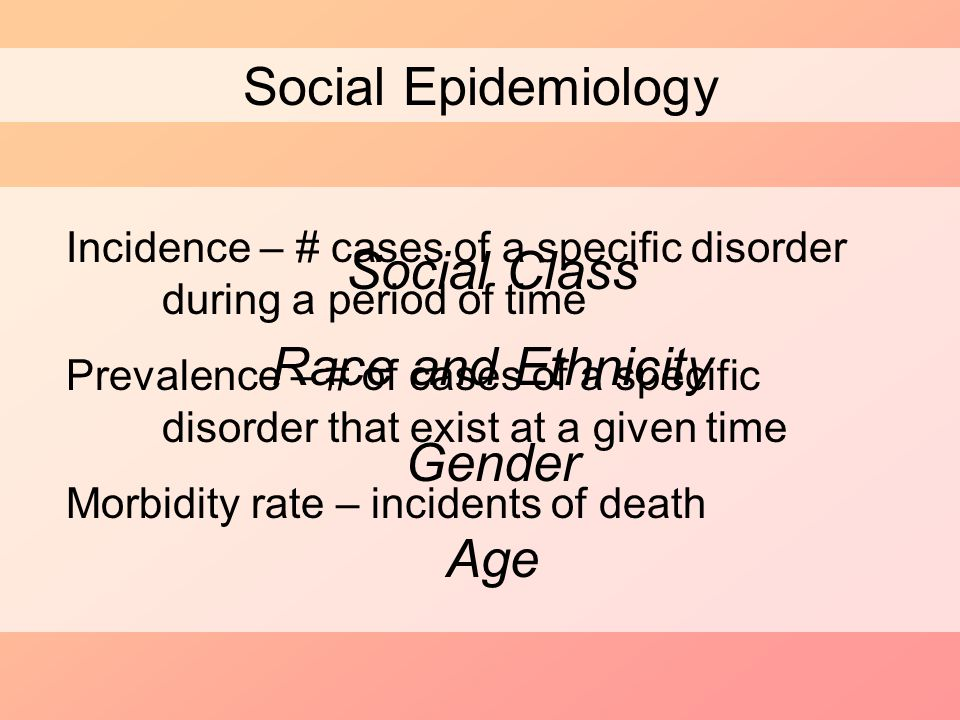 Social Epidemiology Social Class Race and Ethnicity Gender Age