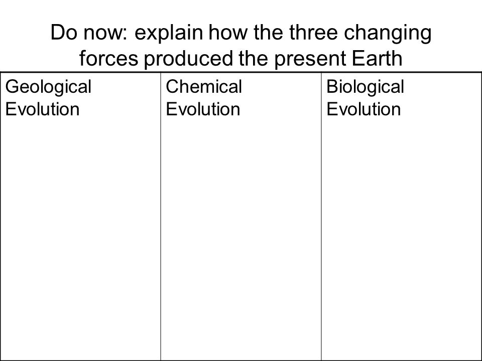 Do now: explain how the three changing forces produced the present Earth