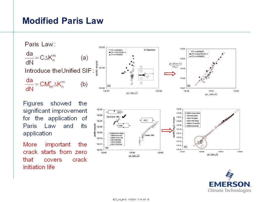 Modified Paris Law
