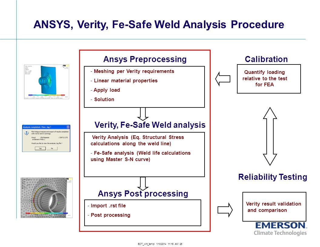 Verity, Fe-Safe Weld analysis