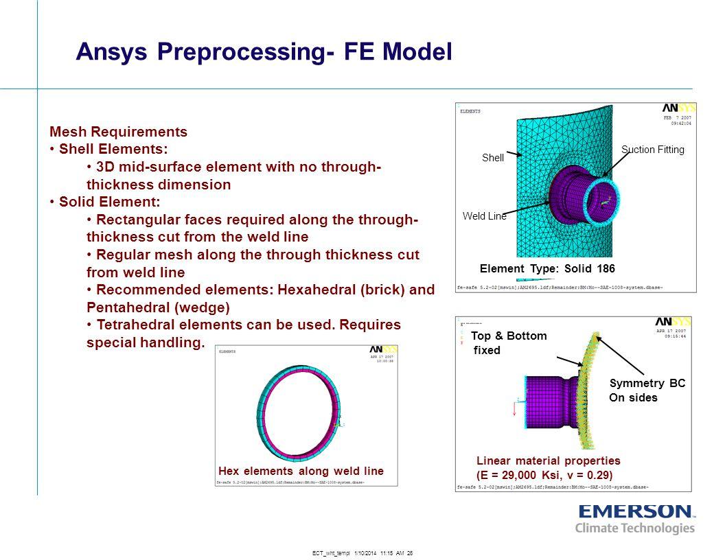 Ansys Preprocessing- FE Model