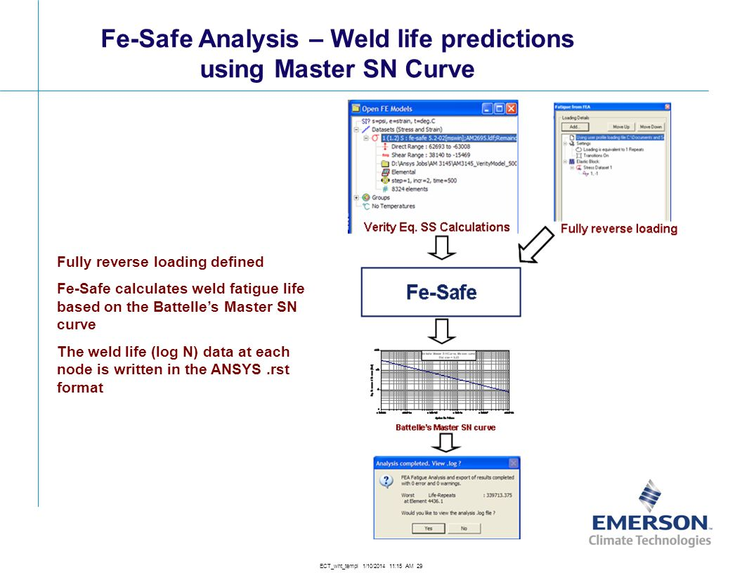 Fe-Safe Analysis – Weld life predictions using Master SN Curve