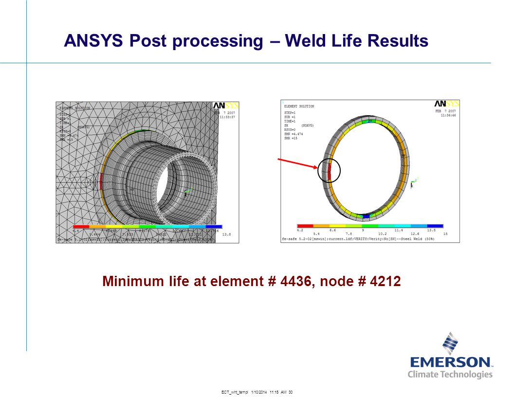ANSYS Post processing – Weld Life Results