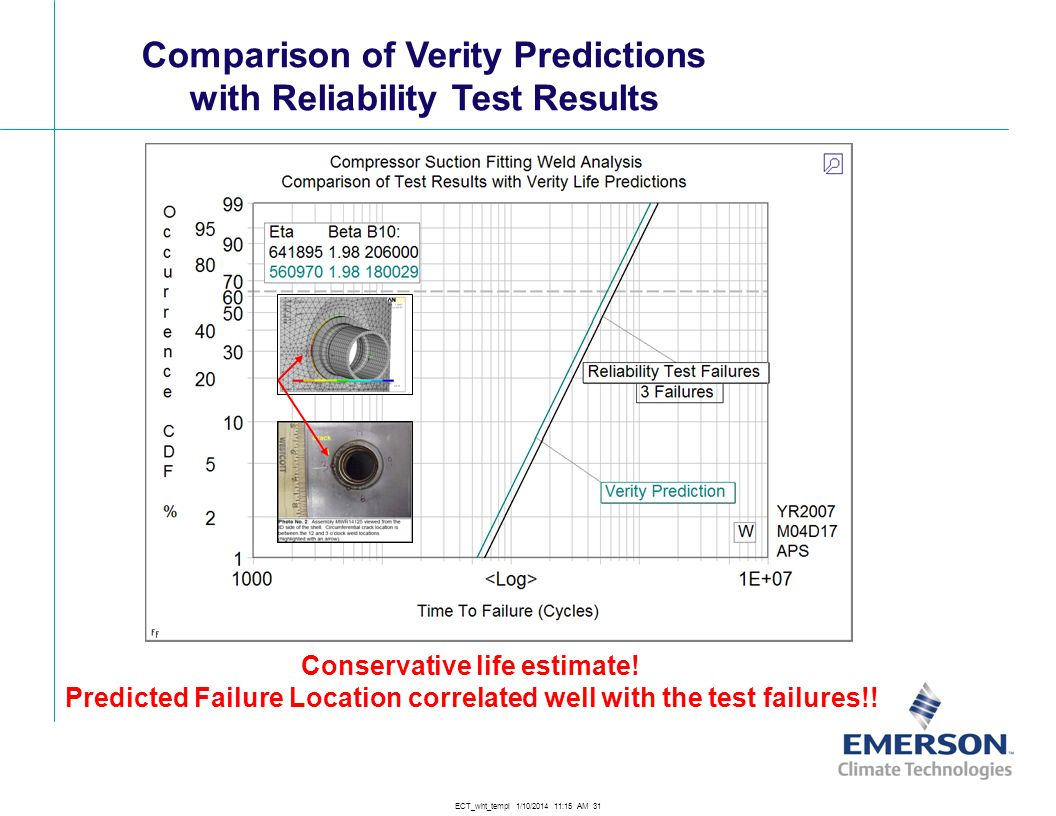 Comparison of Verity Predictions with Reliability Test Results