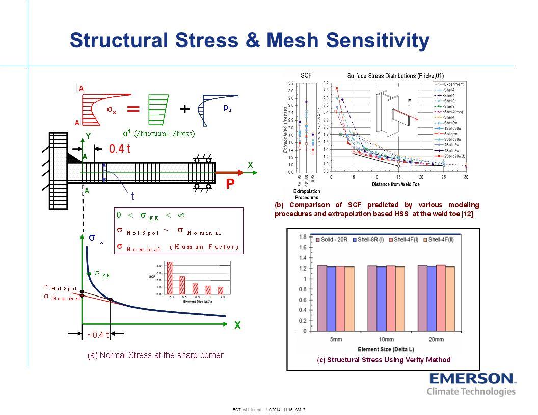 Structural Stress & Mesh Sensitivity