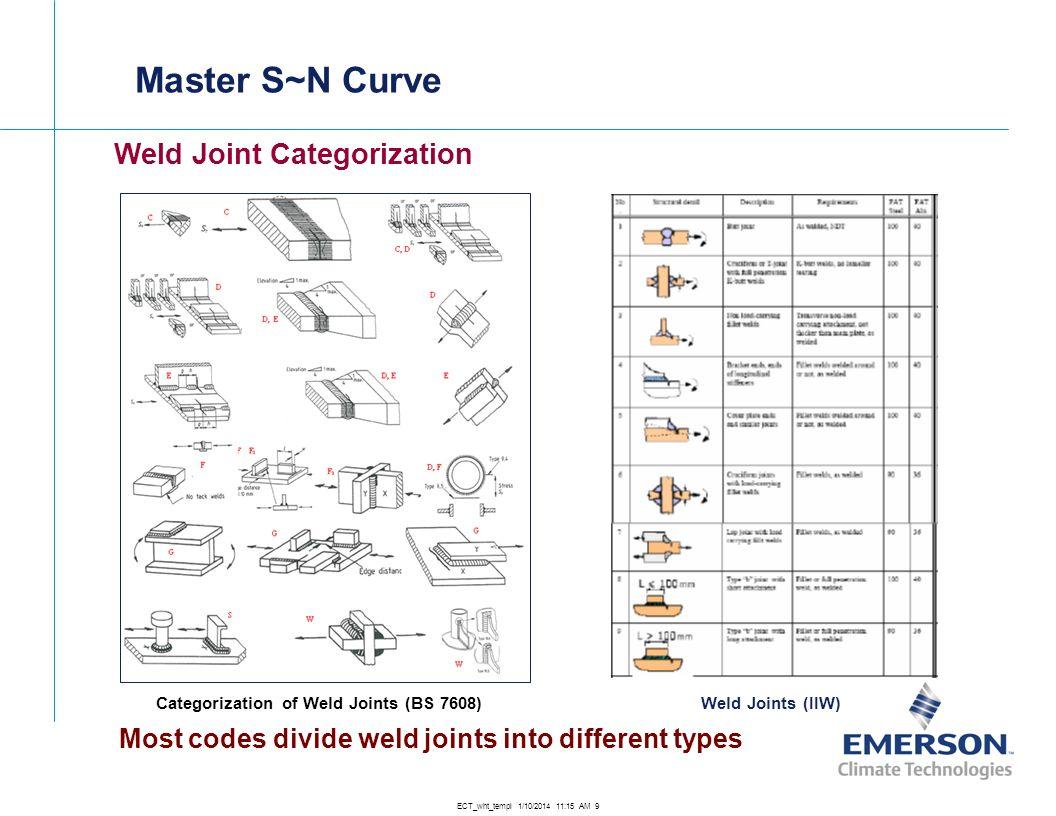 Weld Joint Categorization
