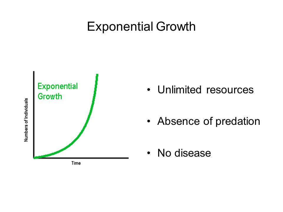 Exponential Growth Unlimited resources Absence of predation No disease