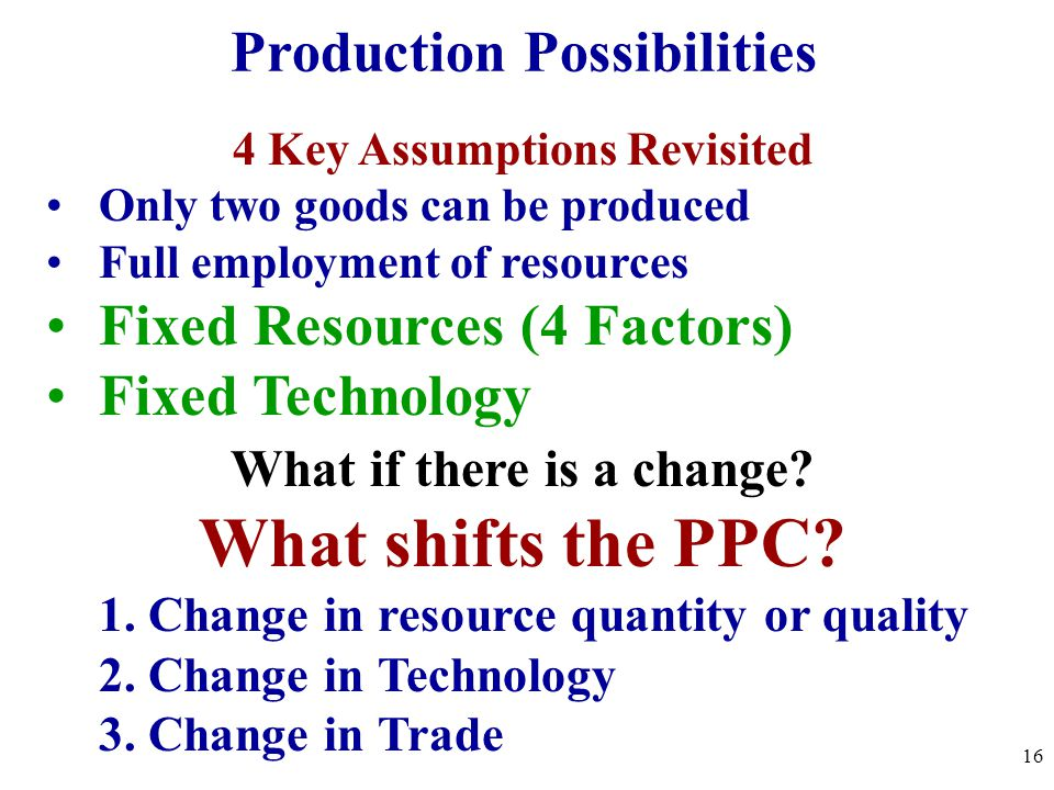 What shifts the PPC Production Possibilities