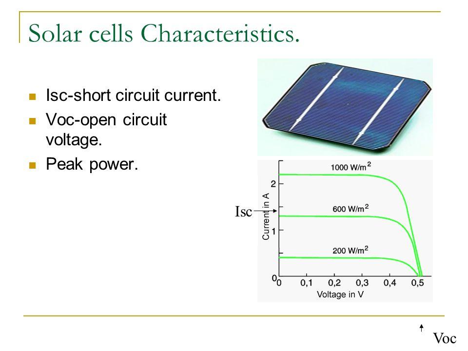 Solar cells Characteristics.