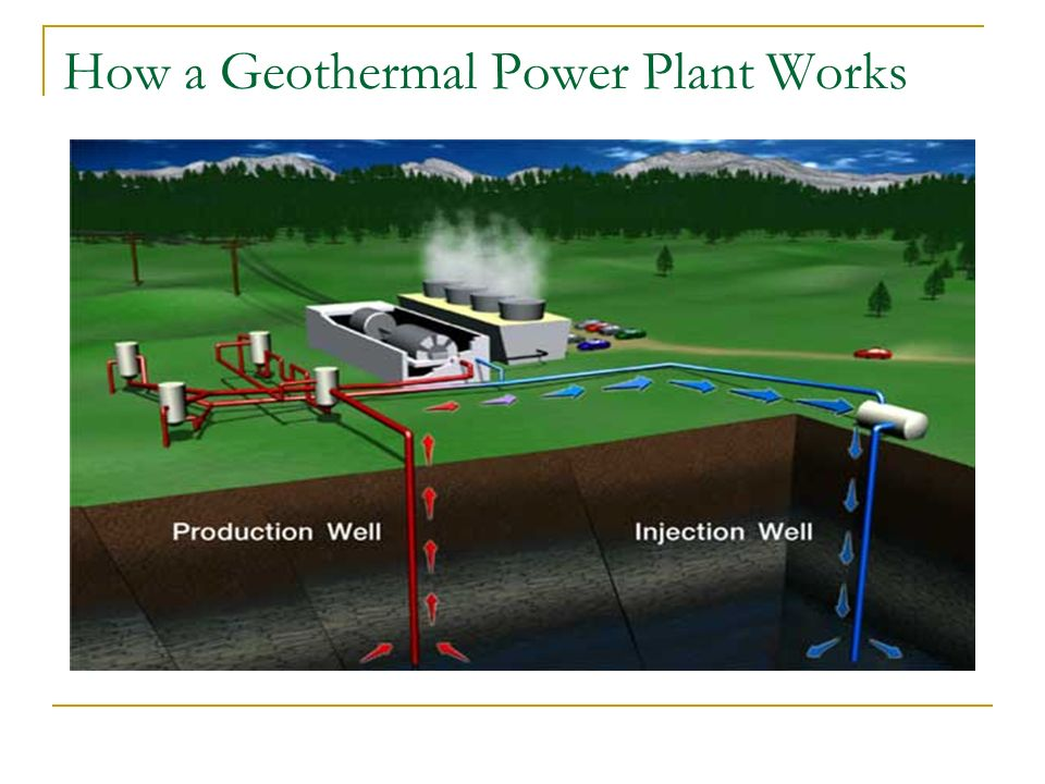 How a Geothermal Power Plant Works