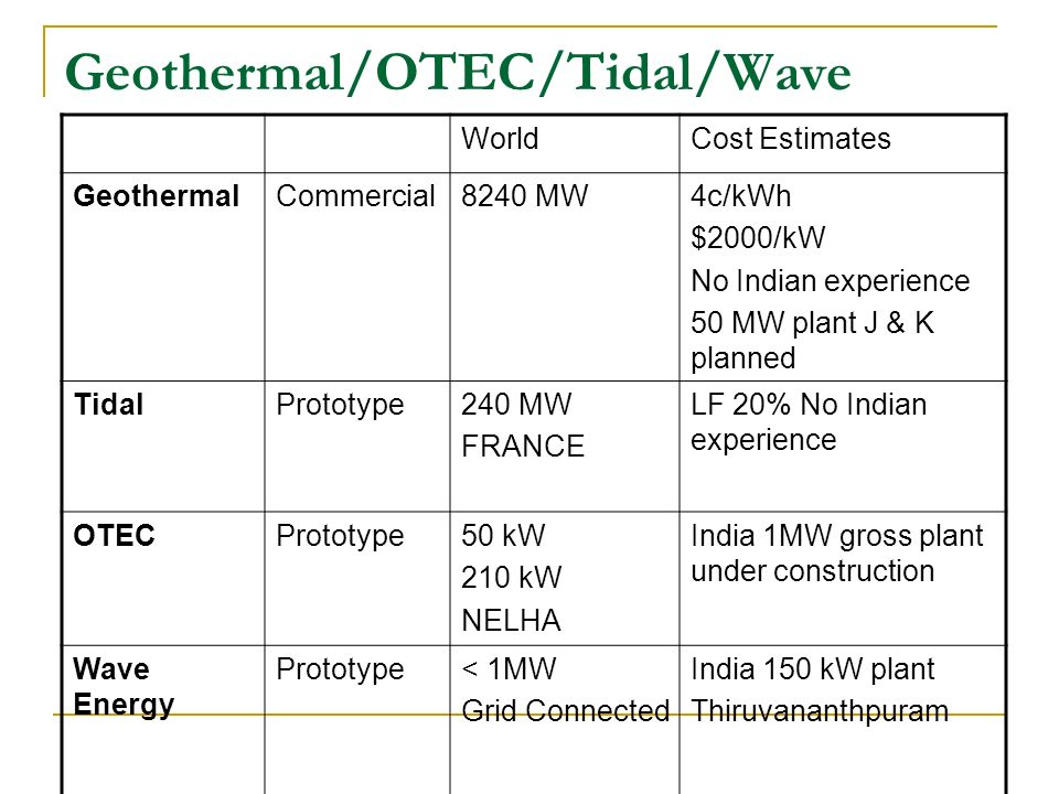 Geothermal/OTEC/Tidal/Wave