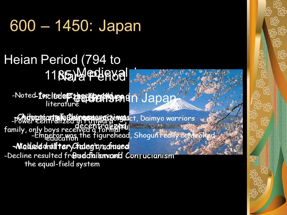 600 – 1450: Japan Heian Period (794 to 1185)- Medieval Japan-