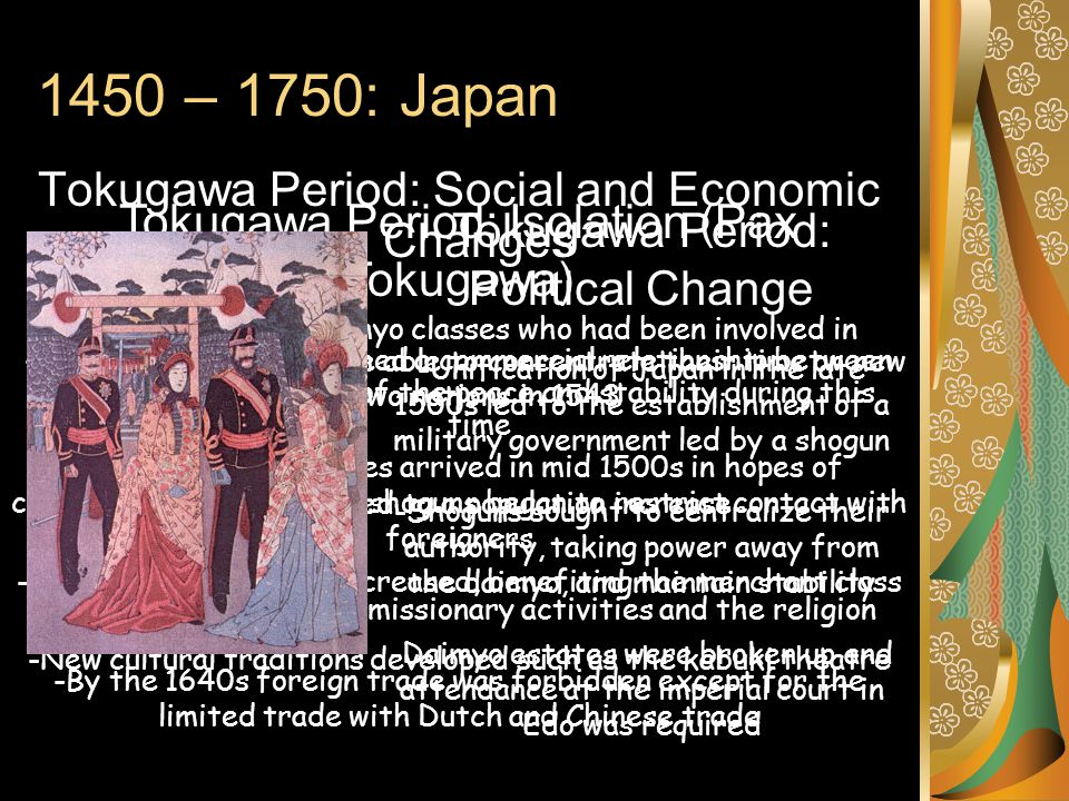 1450 – 1750: Japan Tokugawa Period: Social and Economic Changes