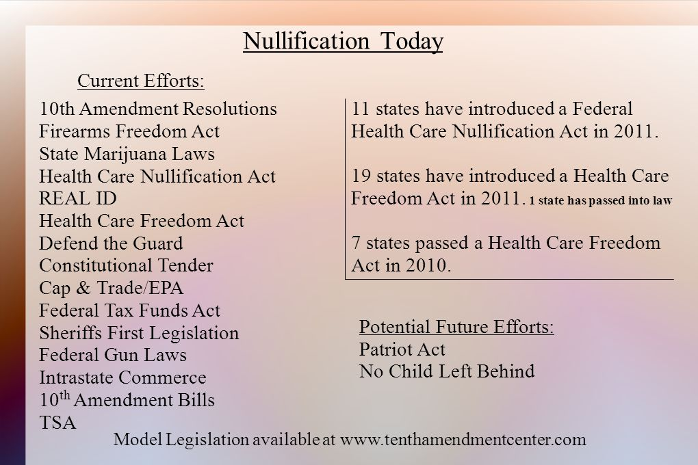 Nullification Today 10th Amendment Resolutions Firearms Freedom Act