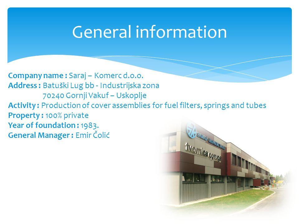 General information Company name : Saraj – Komerc d.o.o.