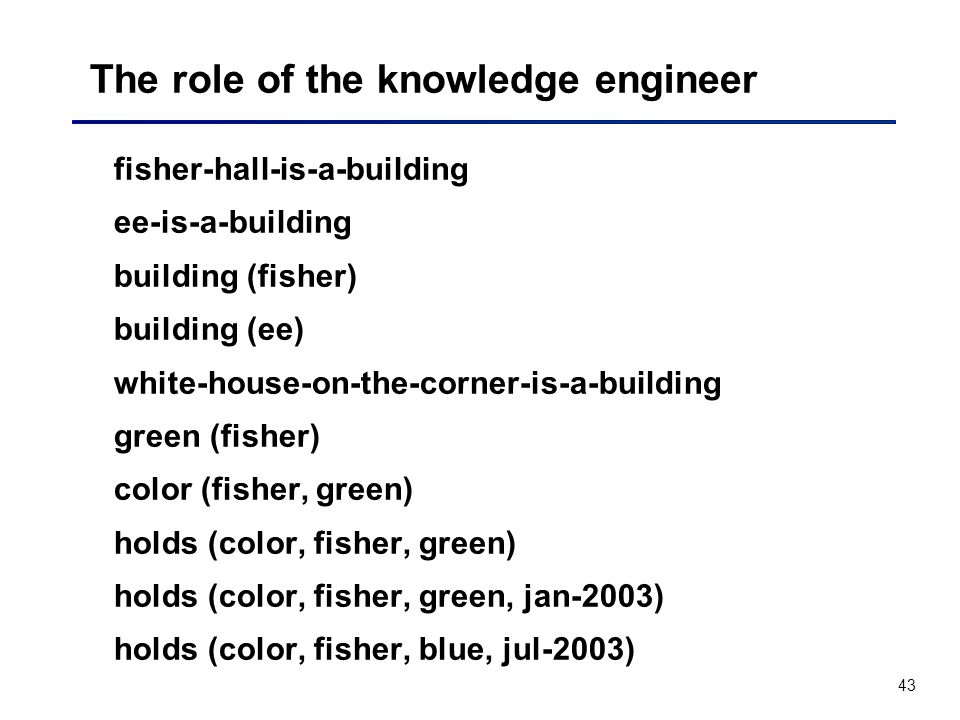 The role of the knowledge engineer