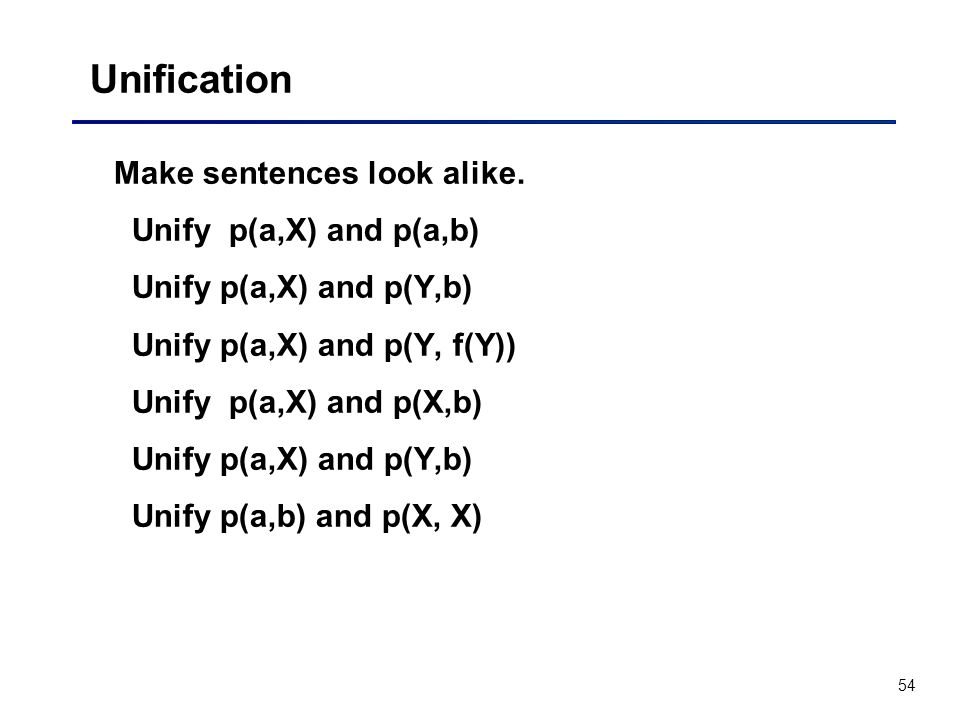 Unification Make sentences look alike. Unify p(a,X) and p(a,b)
