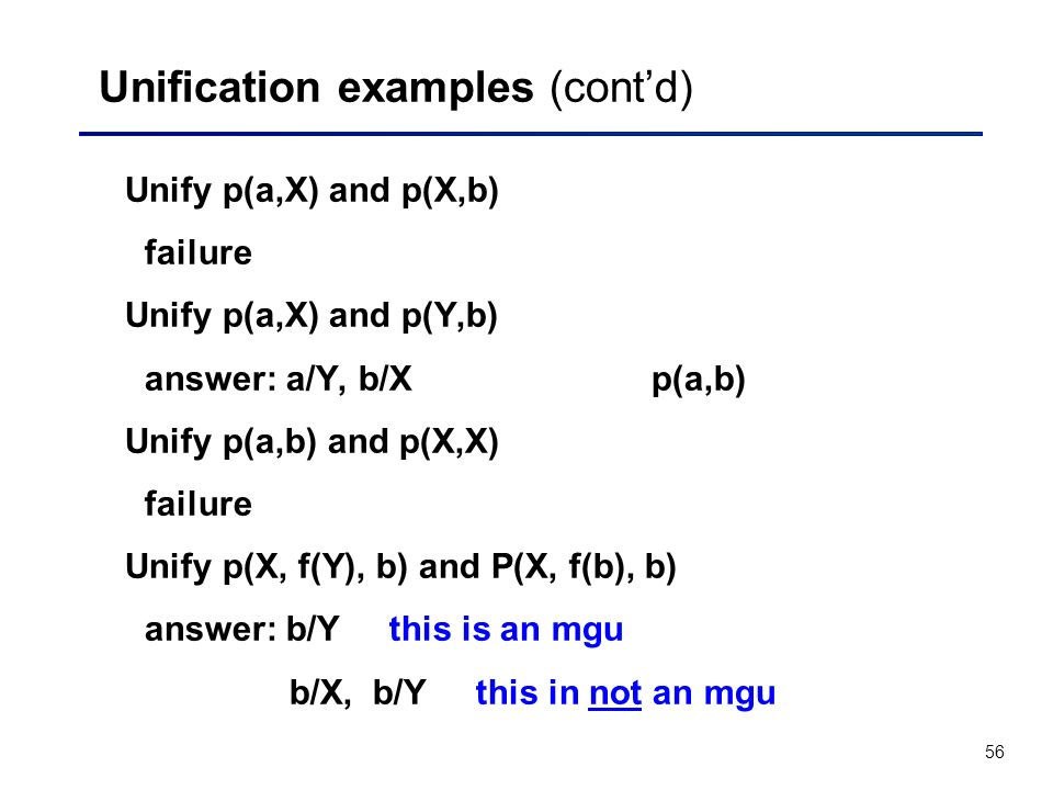 Unification examples (cont'd)