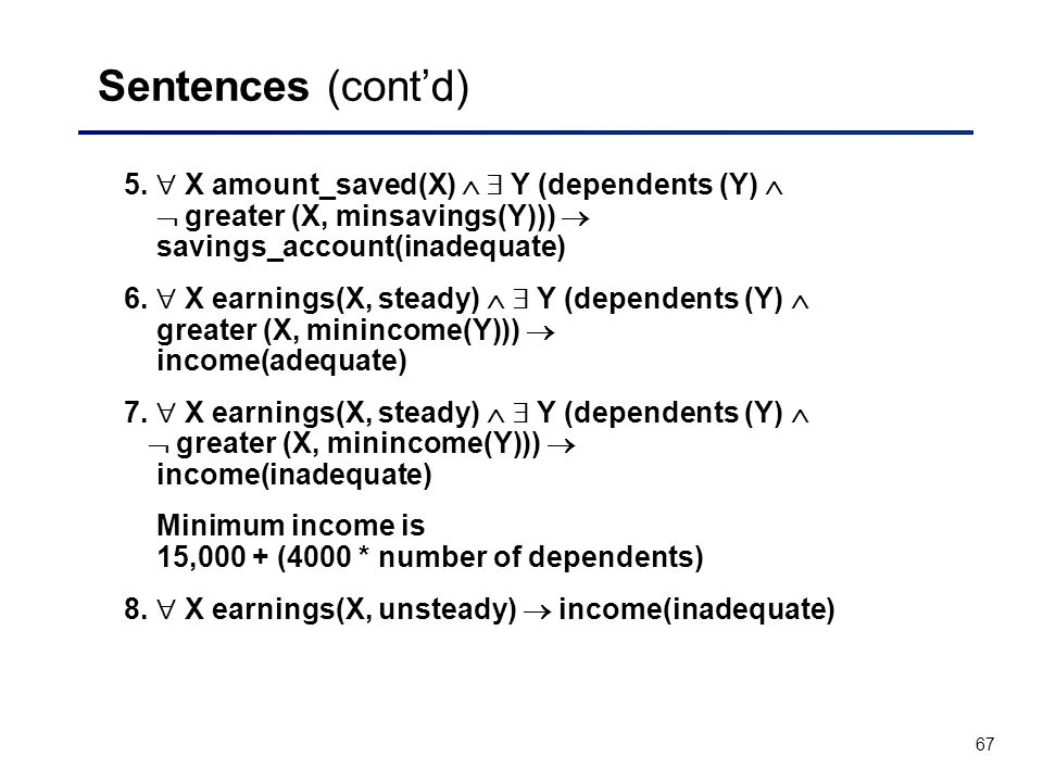 Sentences (cont'd) 5.  X amount_saved(X)   Y (dependents (Y)   greater (X, minsavings(Y)))  savings_account(inadequate)