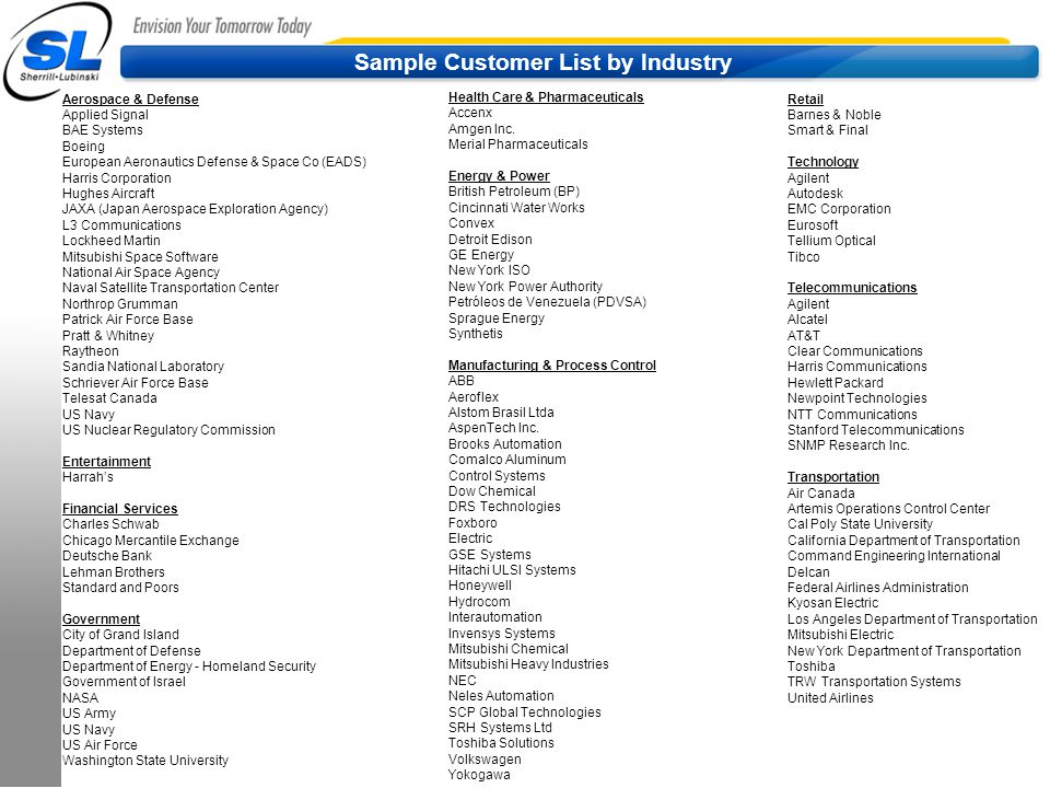 Sample Customer List by Industry