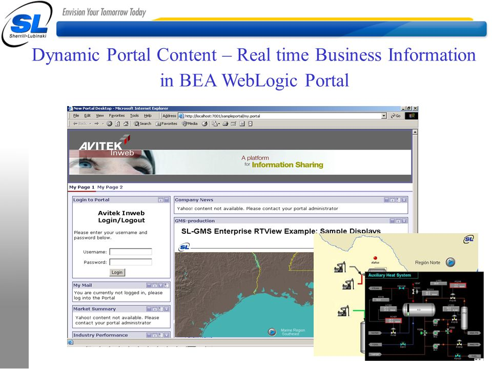 Dynamic Portal Content – Real time Business Information in BEA WebLogic Portal