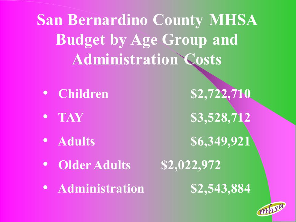 San Bernardino County MHSA Budget by Age Group and Administration Costs