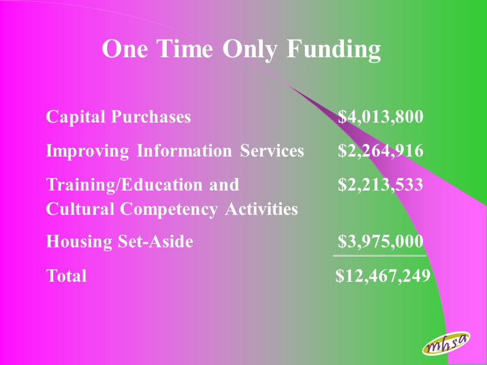 One Time Only Funding Capital Purchases $4,013,800