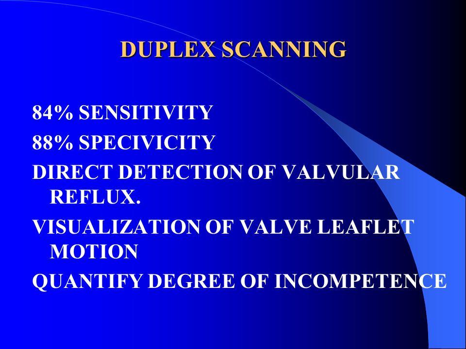 DUPLEX SCANNING 84% SENSITIVITY 88% SPECIVICITY
