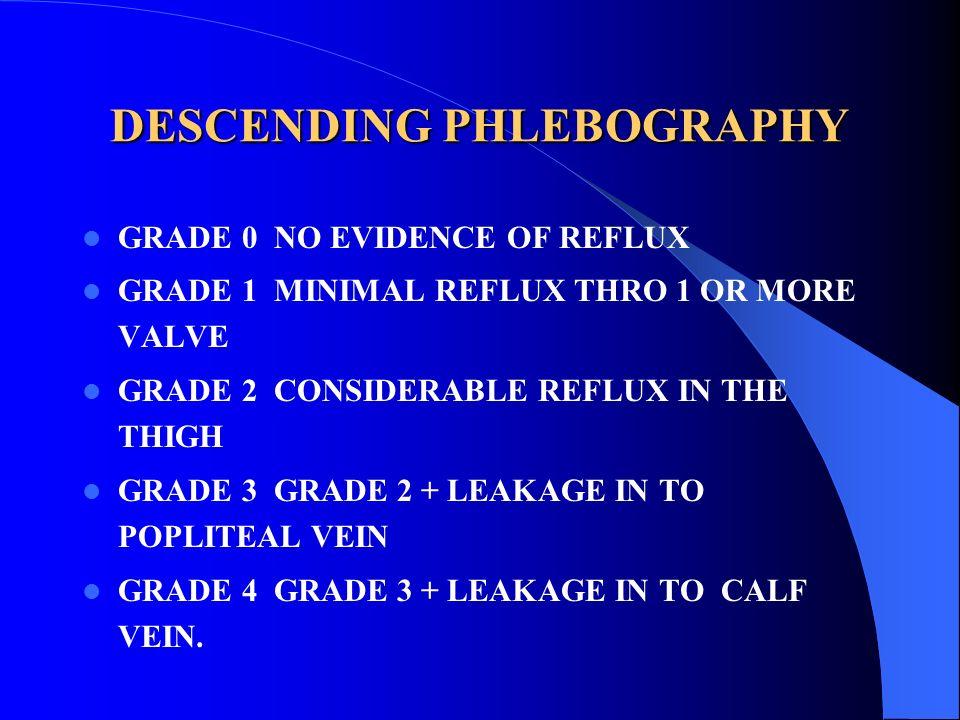 DESCENDING PHLEBOGRAPHY