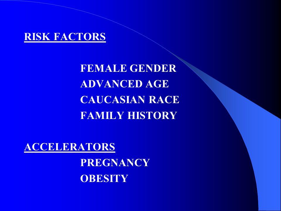 RISK FACTORS FEMALE GENDER. ADVANCED AGE. CAUCASIAN RACE. FAMILY HISTORY. ACCELERATORS. PREGNANCY.