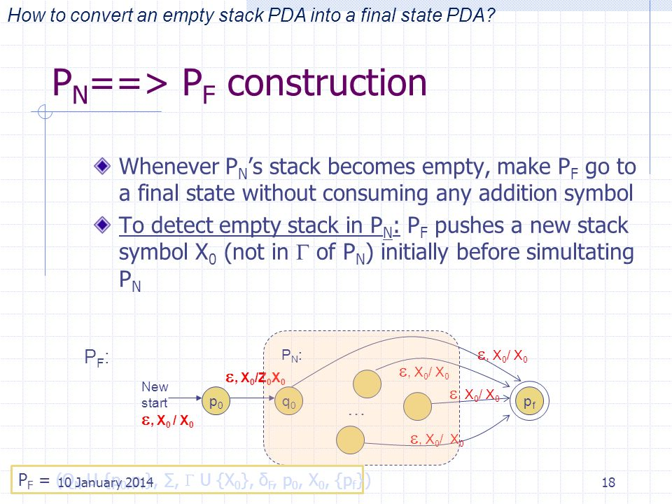 PN==> PF construction
