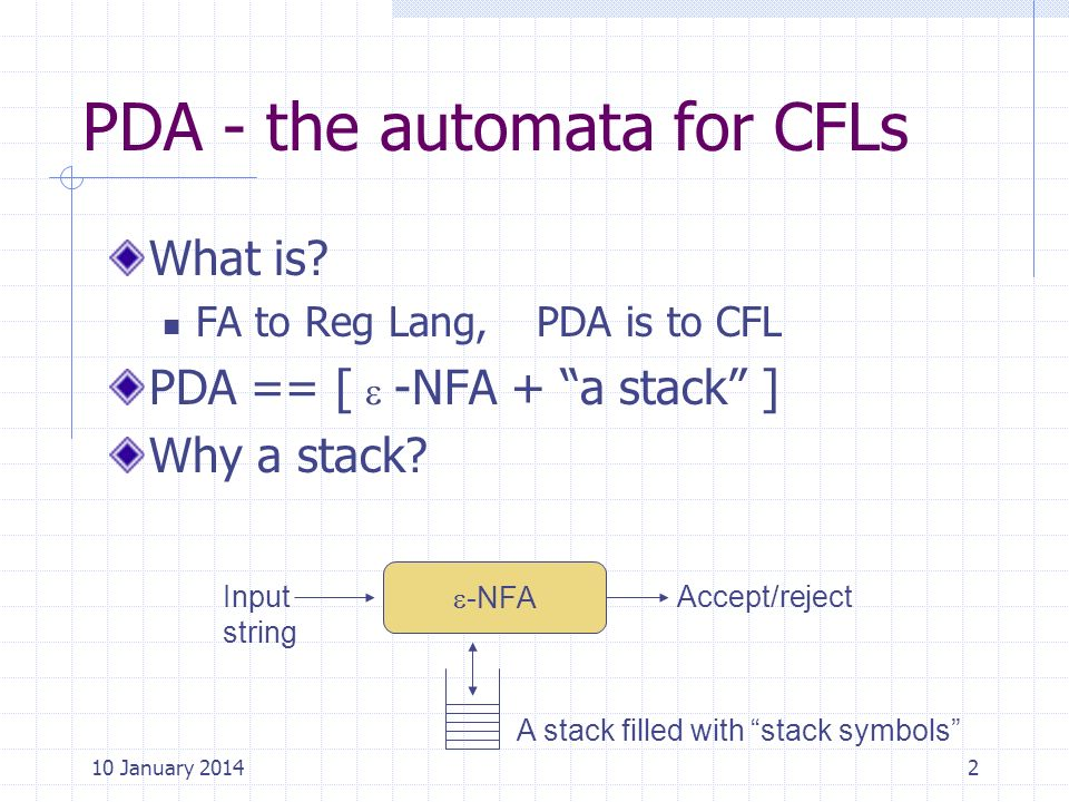 PDA - the automata for CFLs