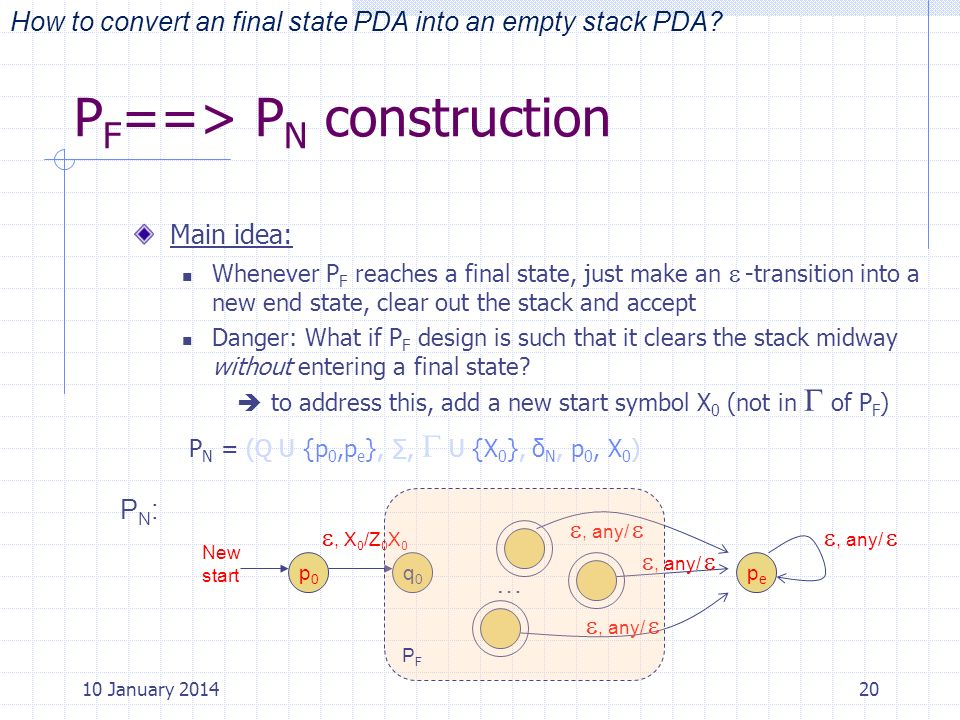 PF==> PN construction