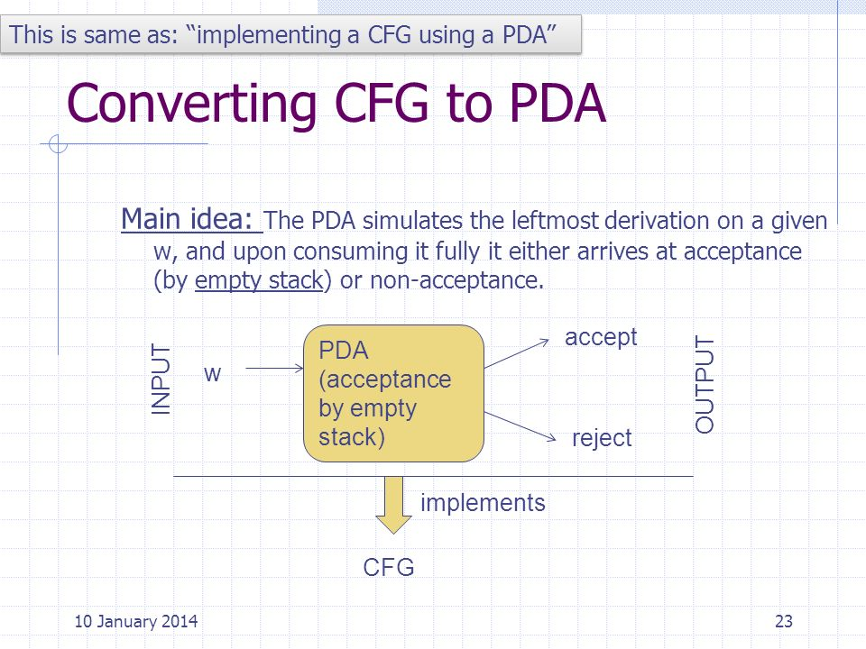 Cpt S 317: Spring 2009 This is same as: implementing a CFG using a PDA Converting CFG to PDA.