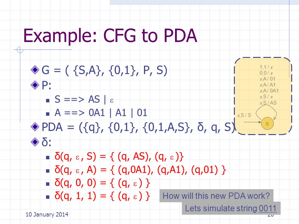 Example: CFG to PDA G = ( {S,A}, {0,1}, P, S) P: