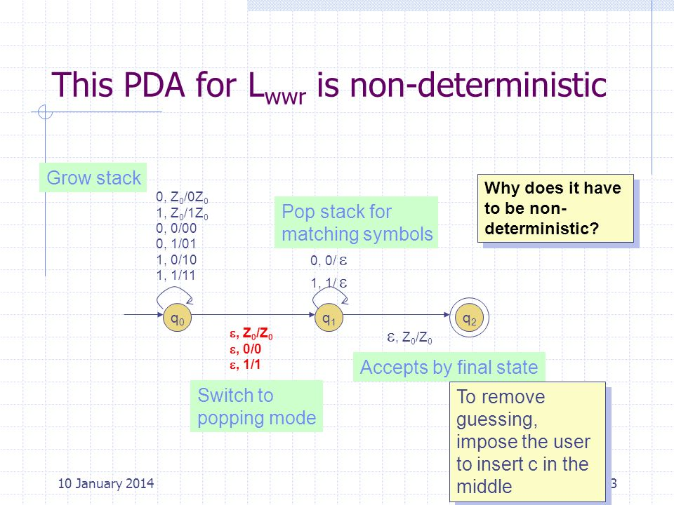 This PDA for Lwwr is non-deterministic