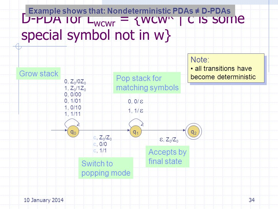 D-PDA for Lwcwr = {wcwR | c is some special symbol not in w}