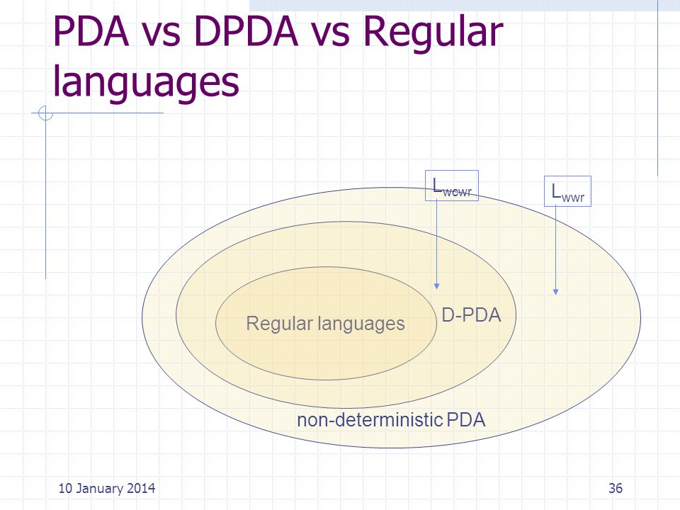 PDA vs DPDA vs Regular languages