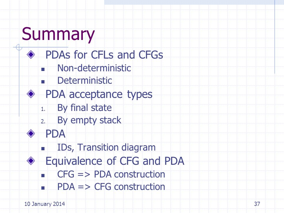 Summary PDAs for CFLs and CFGs PDA acceptance types PDA