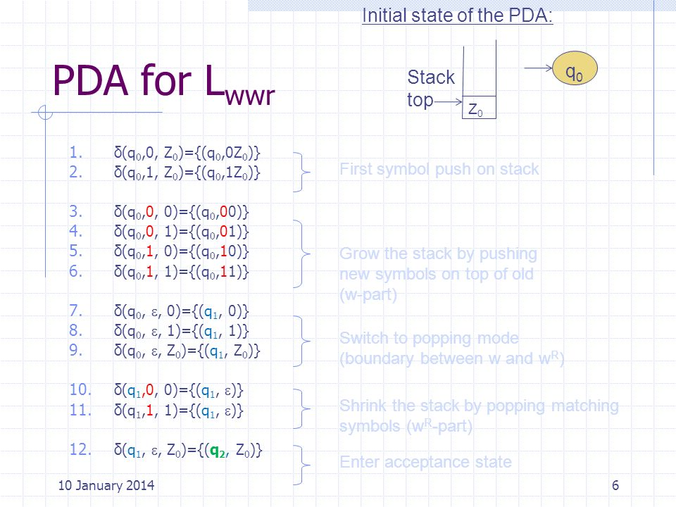 PDA for Lwwr Initial state of the PDA: q0 Stack top